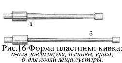 Форма пластинки кивка