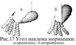 Угол наклона мормышки