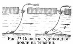 Оснастка удочки для ловли на течении